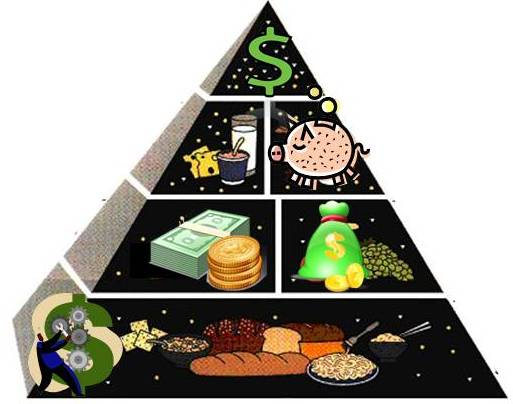 Money Hungry Food Pyramid